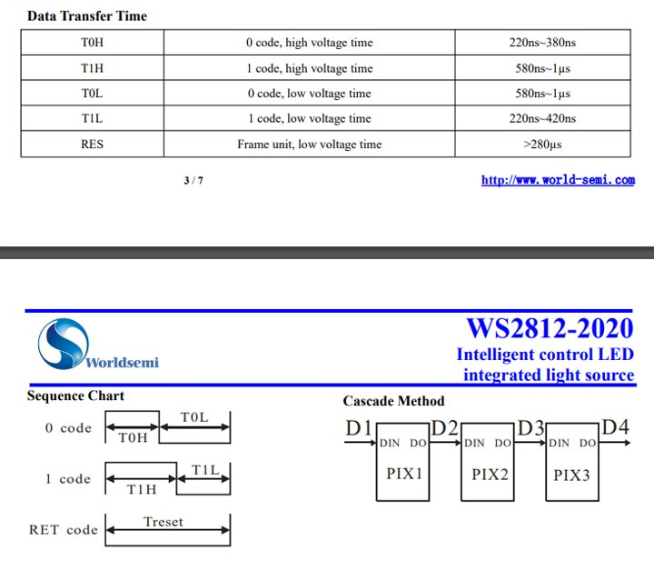 ws2812b-2020timing