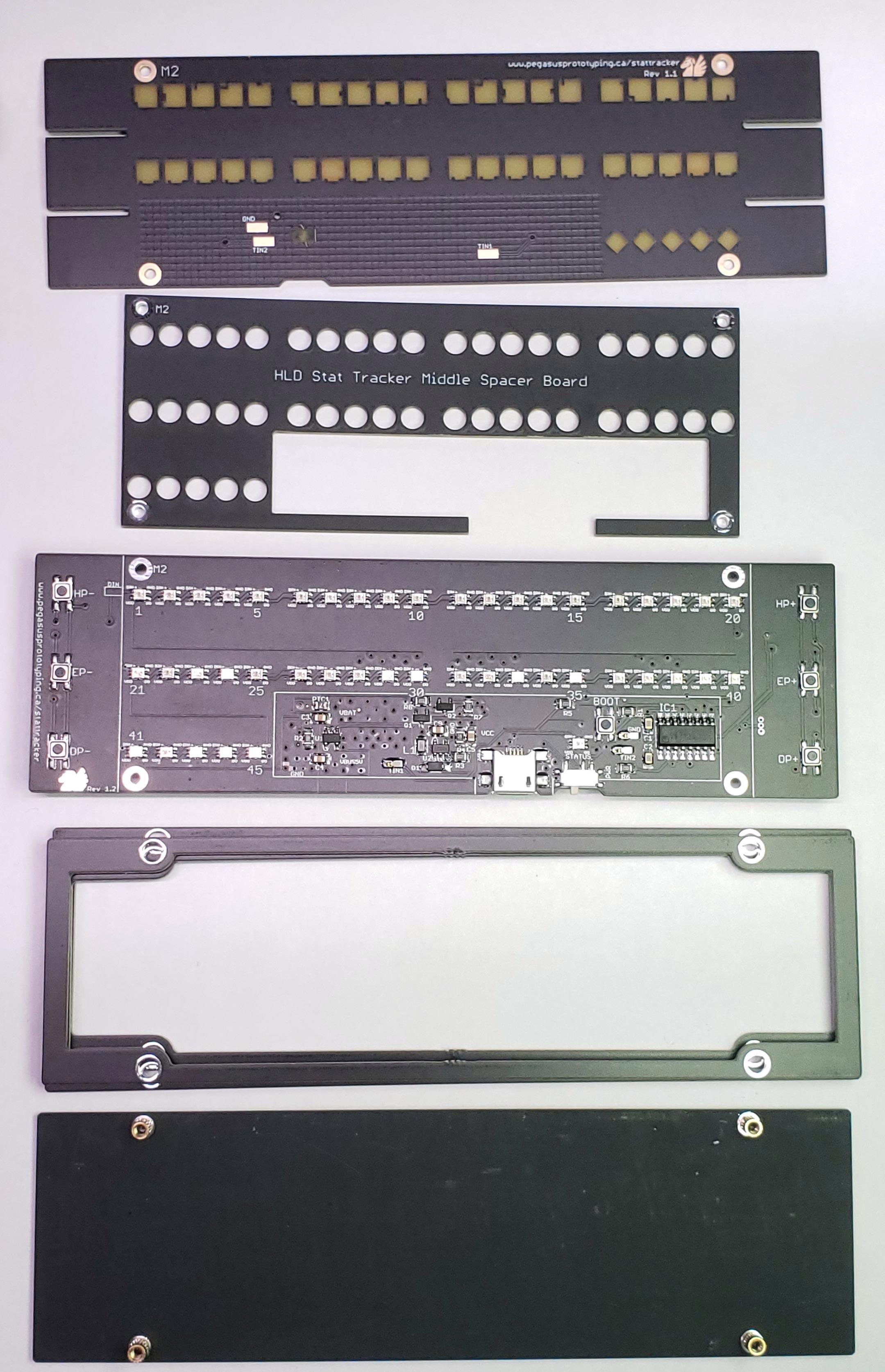The PCB stackup